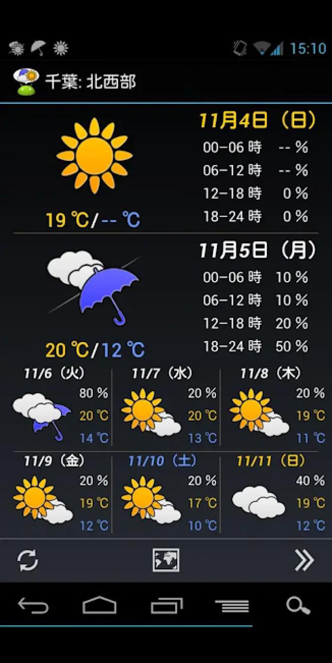 ディズニー天気予報