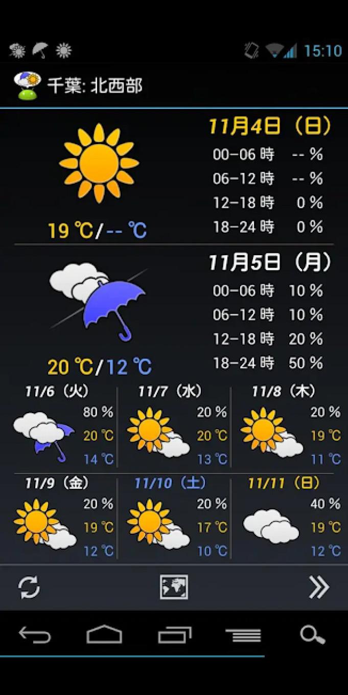 天気 1ヶ月 ディズニーランド